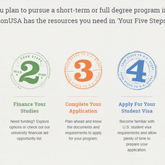 Your 5 Steps to U.S. Study