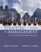 BU 524 Strategic Management